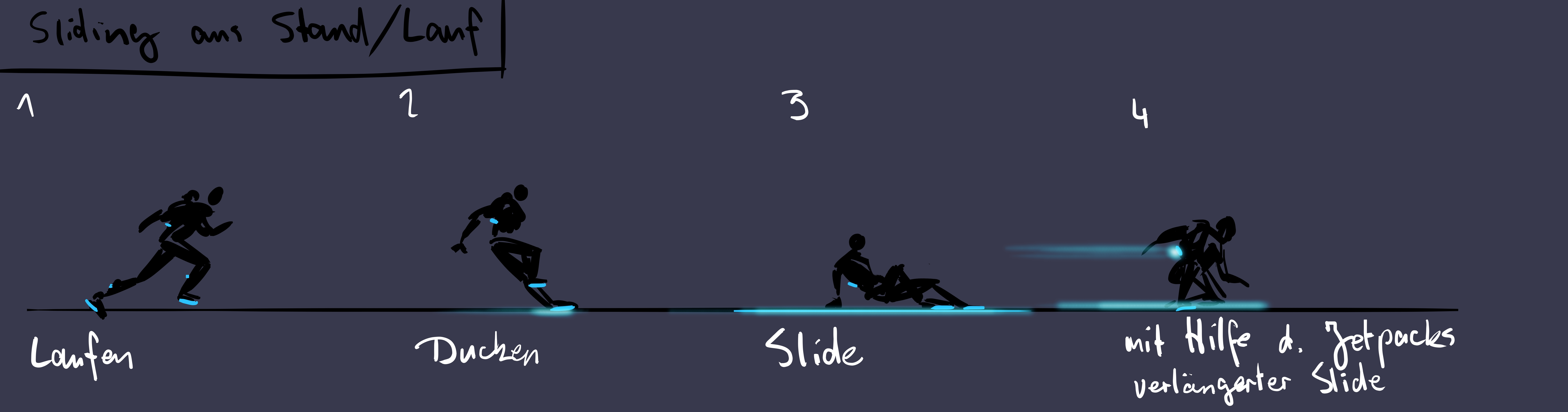20170223_sliding_aus_lauf